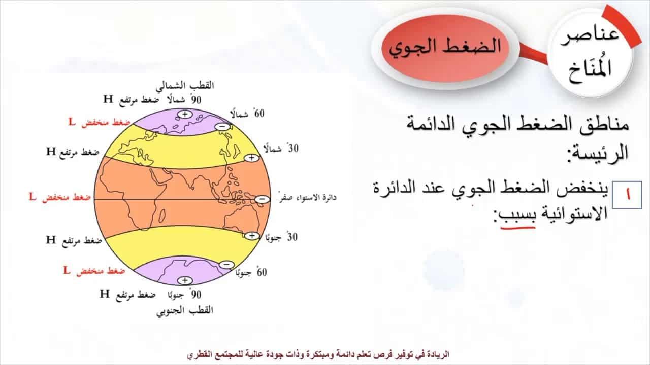 العلاقة بين الضغط الجوي ودرجة الحرارةt
