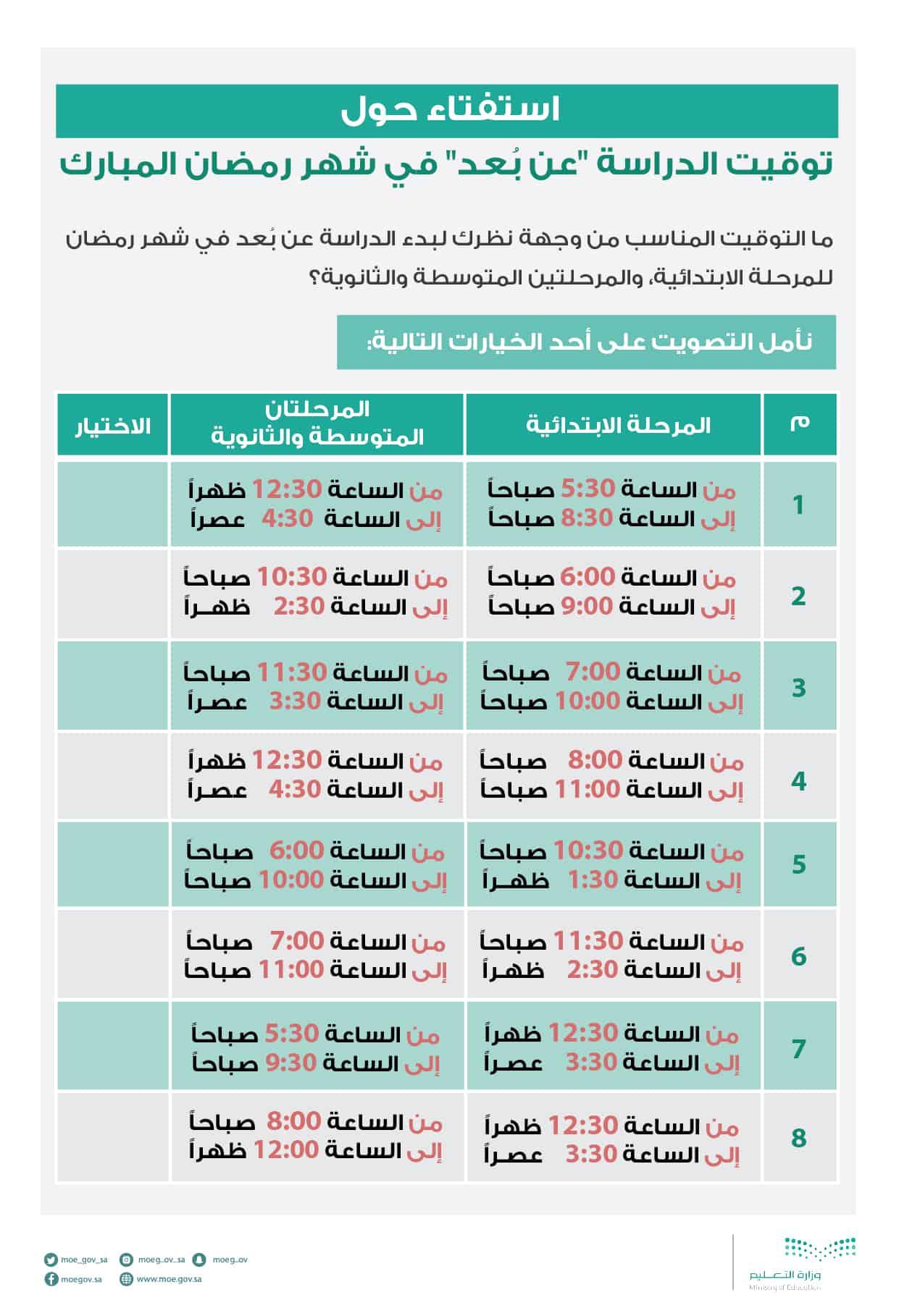 توقيت الدراسة في رمضان 2021t